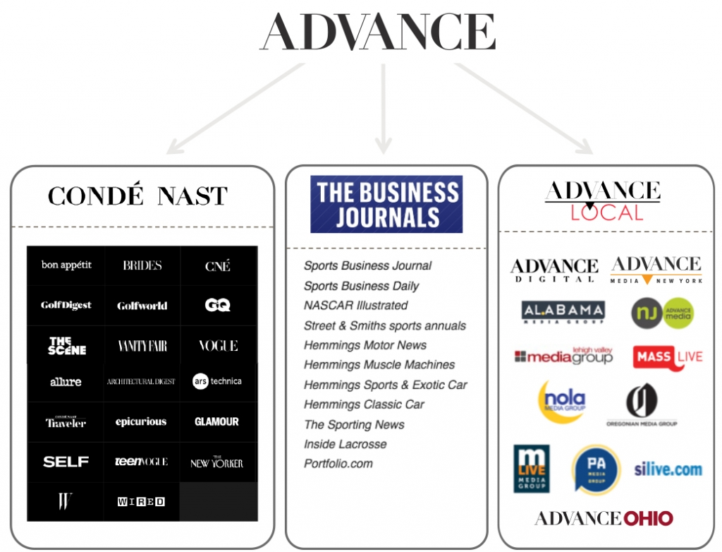 Advance - advance media new york - about us