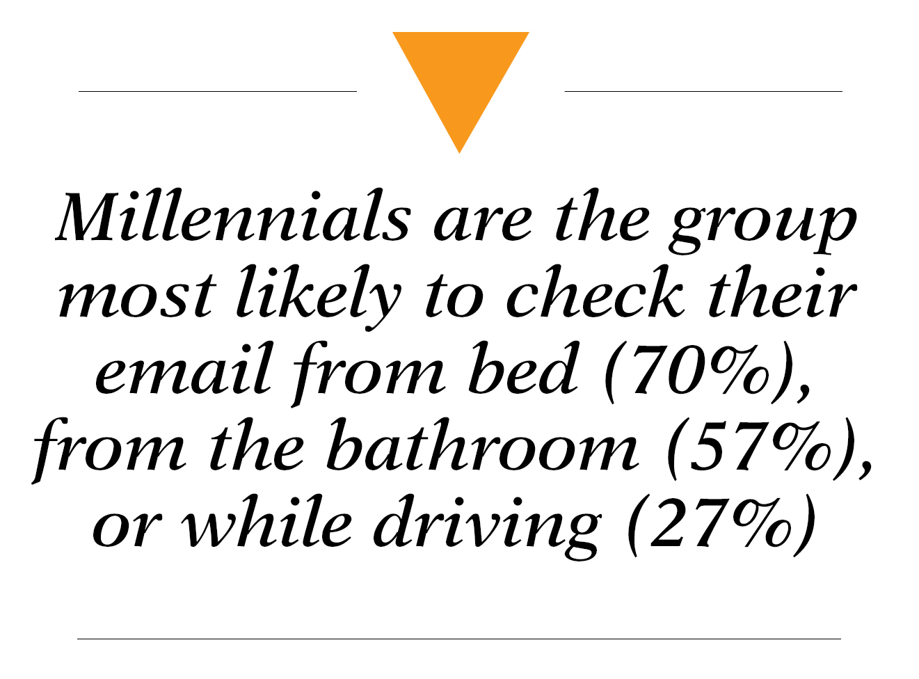 Millennials are the group most likely to check their email from bed (70%), from the bathroom (57%), or while driving (27%) - Advance Media New York email marketing