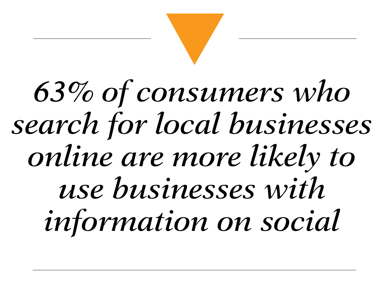 63% of consumers who search for local businesses online are more likely to use businesses with information on social - social media marketing