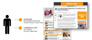 Political Advertising - Content Marketing