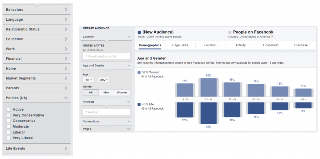 Facebook Audience Insights - Advance Media New York