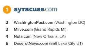 Syracuse.com Ranked One